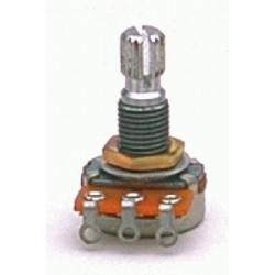 Parts Planet Mini Potenz. B250K